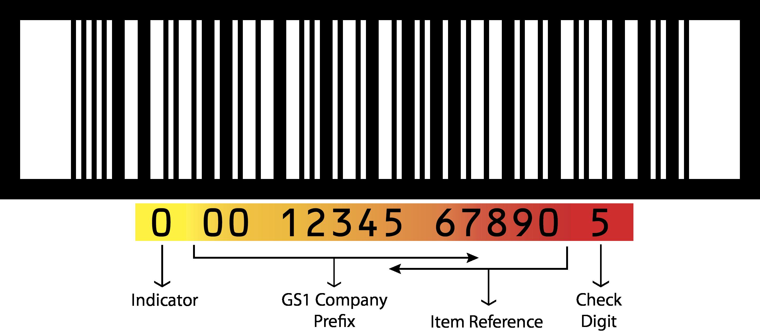 ITF-14 barcode
