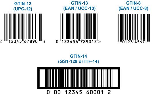 GTIN UPC EAN 编码
